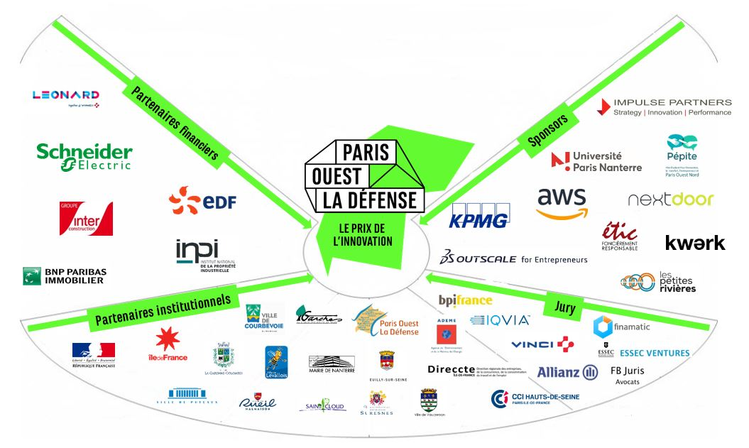 sponsors-prix-innovation-pold