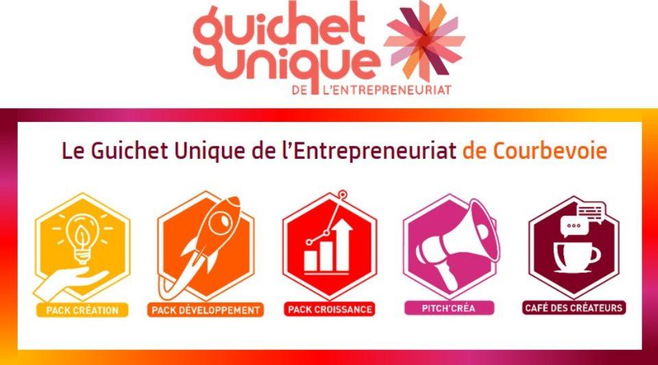 Pictos-Guichet-unique-entrepreneuriat-courbevoie