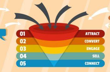 Atelier collectif - Stratégie Marketing